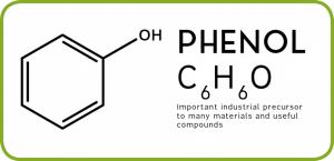 phenol-1024x495